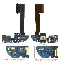 HTC ONE M8 16GB VERS ŞARJ VE KULAKLIK SOKET FİLMİ